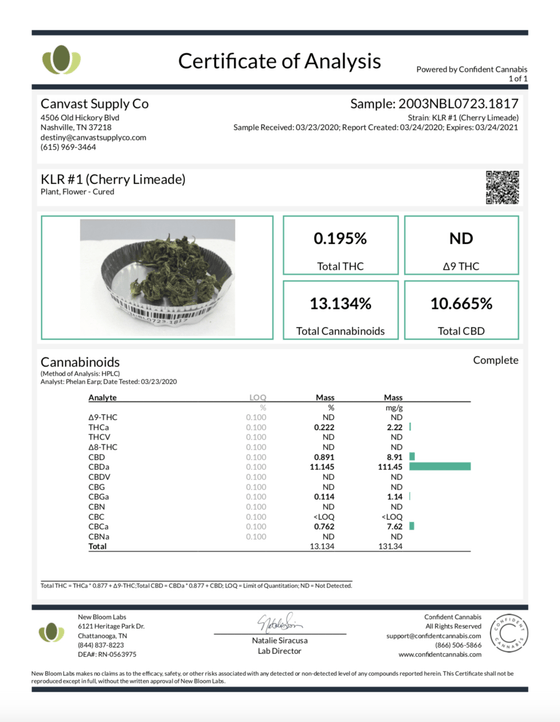 KLR #1 (Cherry Limeade) Premium Hemp Flower Certificate of Analysis