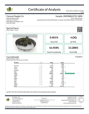 Special Sauce Premium Hemp Flower Certificate of Analysis