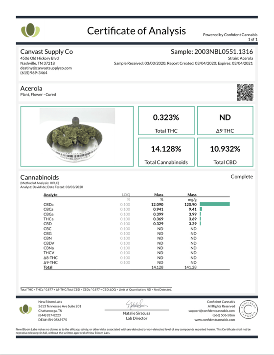 Acerola (Cobbler x Cherry Wine) Certificate of Analysis provided by the professionals at New Bloom Labs.