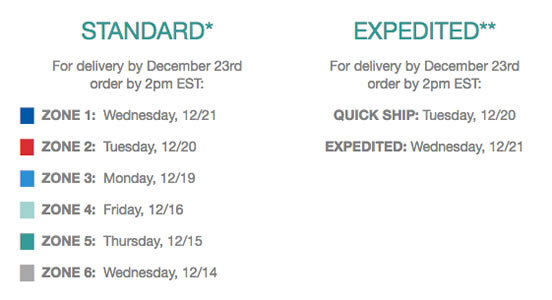 Oompa Holiday Shipping Guidelines