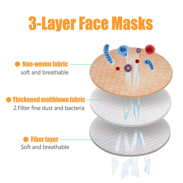 50Pcs Disposable Anti-Dust Face Mask with Earloop, 3-Layer Filtration