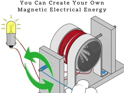You Can Create Your Own Magnetic Electrical Energy