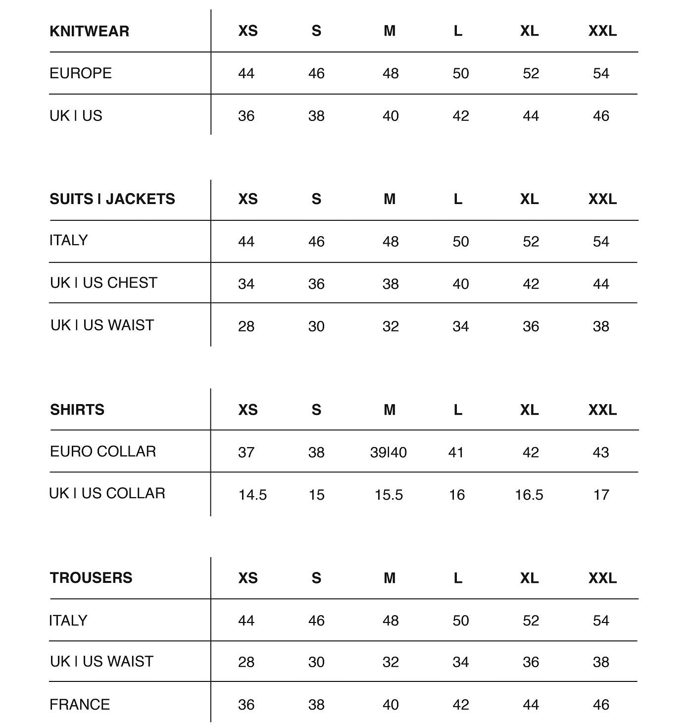 Kilgour Tailoring Size Conversion Guide Page