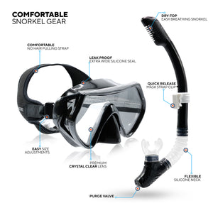 Adult Frogglez Snorkel Set