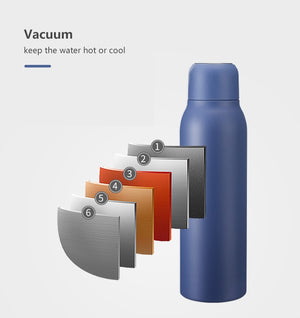 Self-Cleaning Water Bottle With UV Sterilization