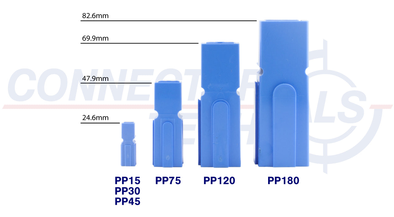 Anderson Powerpole Plug Sizes