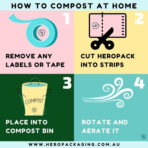 Compost Mailer