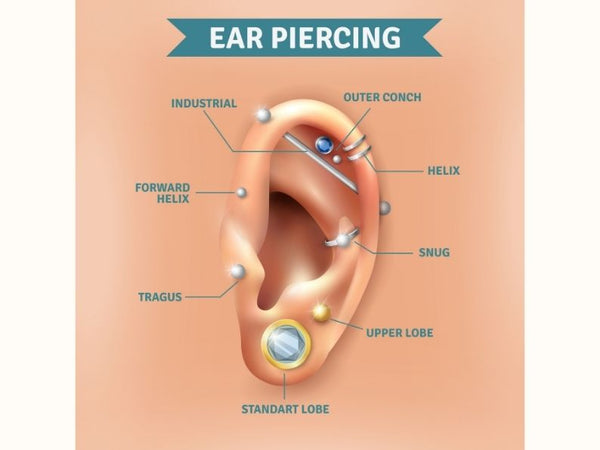 Earring Placement Guide