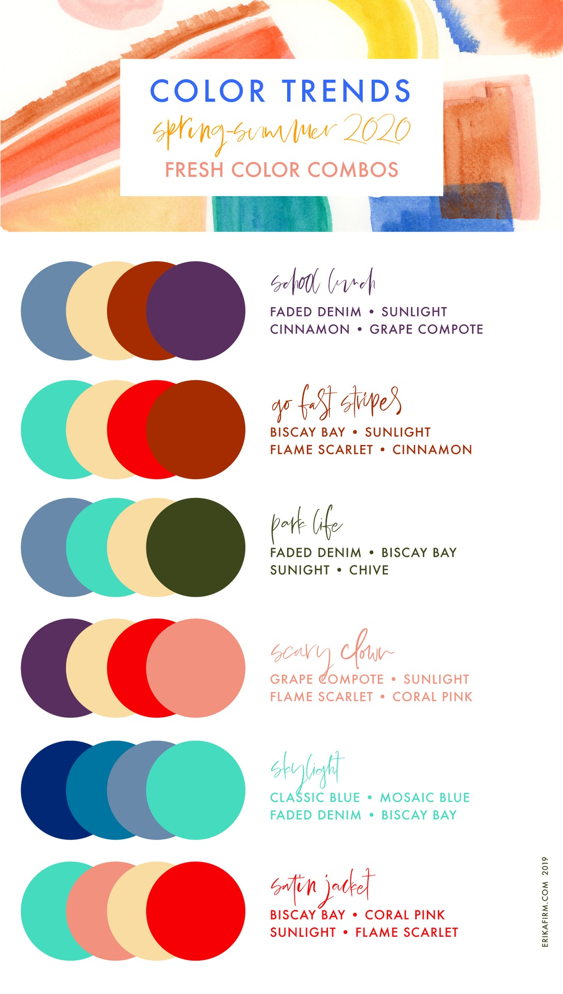 Color Trends Spring 2020 Summer 2020