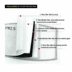 5 Layer Protective Filters for Masks - Disposable - 20 Pack