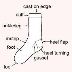 knot another hat generic toe-up slip-stitch heel sock formula (.pdf download)