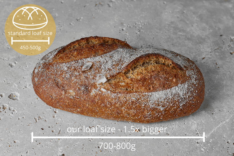 The Overnight Oat 'Hearty Loaf' (Large)