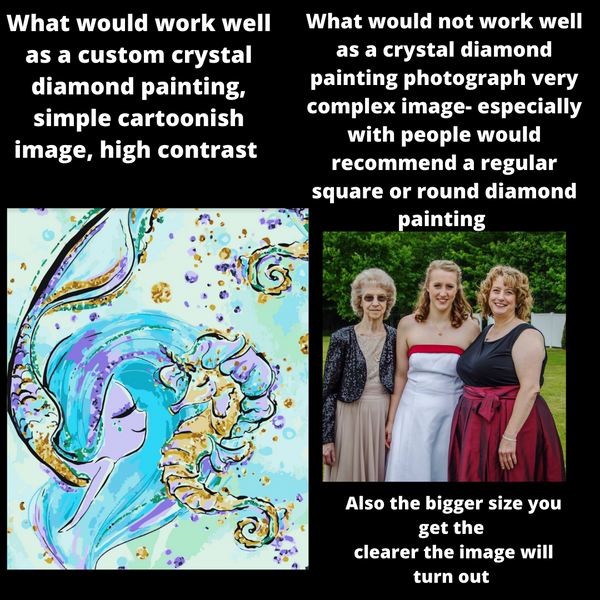Full Drill Crystal Custom Diamond Painting