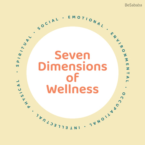 CBD and The Seven Dimensions of Wellness