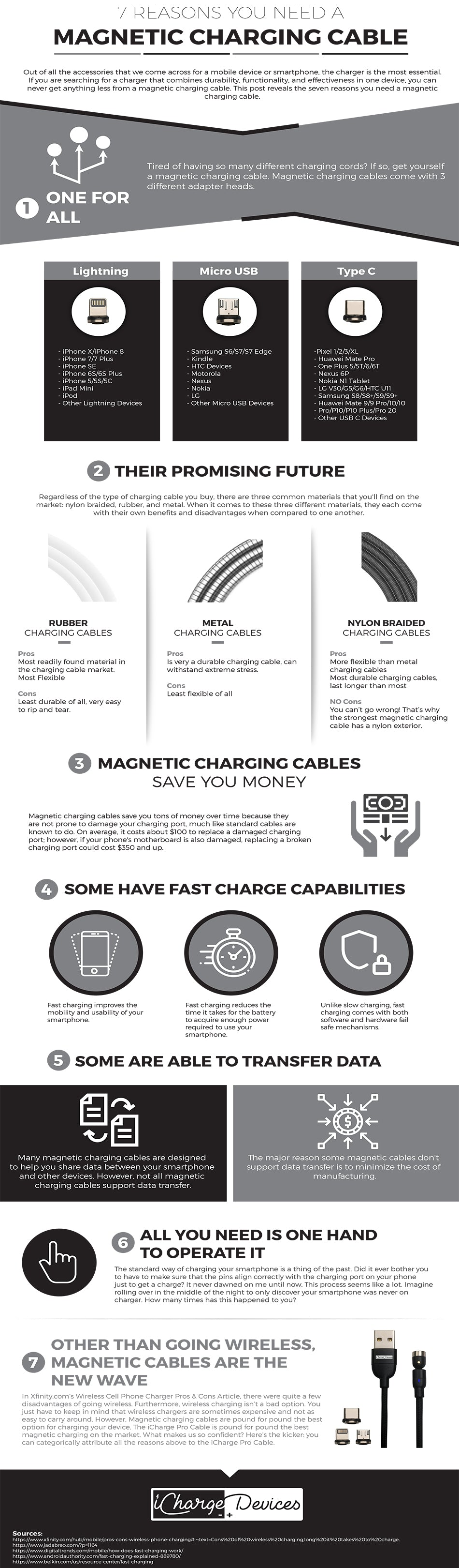 7 Reasons You Need a Magnetic Charging Cable