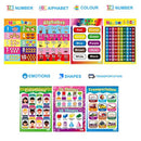 Educational Posters for Preschool Kids Classroom Learning Alphabet Numbers Colors Chart Set