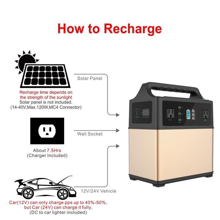 ACOPOWER Portable Generator Power Station 400Wh Solar Generator 2AC Outlet 110V/300W Lithium Emergency Battery Backup for Outdoor (New Arrival)