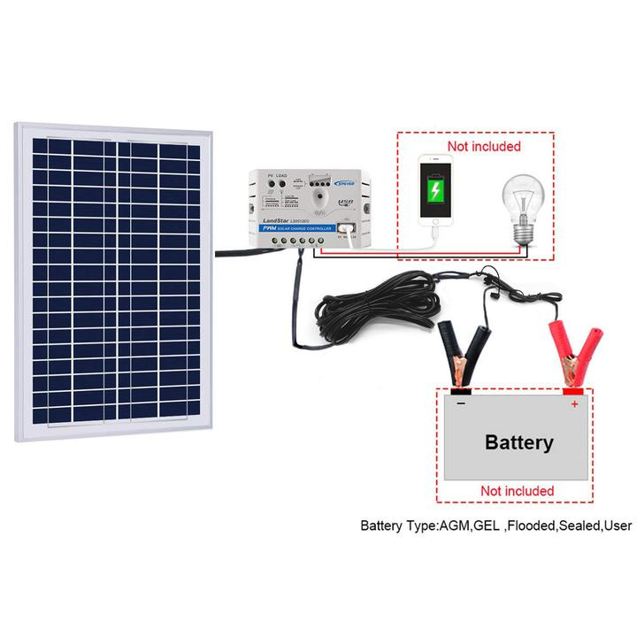 ACOPOWER 25W Off-grid Solar Kits, 5A charge controller with SAE connector