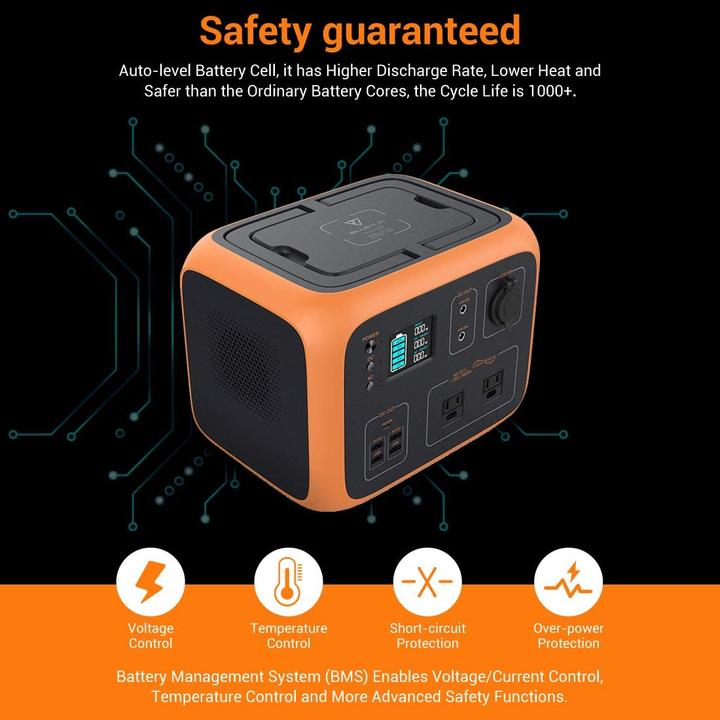 ACOPOWER Power Station 500Wh Solar Generator Wireless Charging Battery Backup for Outdoor & Emergency (New Arrival )