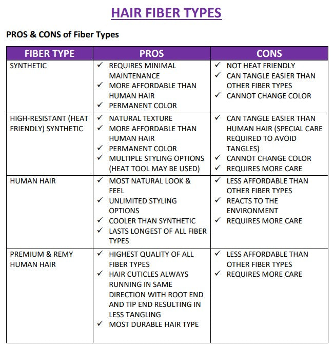 Hair Fiber Types - Pros and Cons