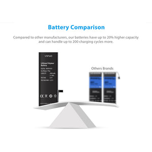 VONUO BATTERY ONLY FOR IPHONE 7 PLUS (RP)