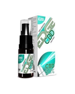 CBD Oral Spray - Very Menthol
