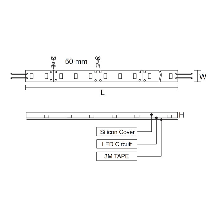 LED STRIPS FLP12V2M
