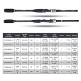 Goture Xceed  Fishing Rod Carbon Fiber 4 Sections Travel Rod