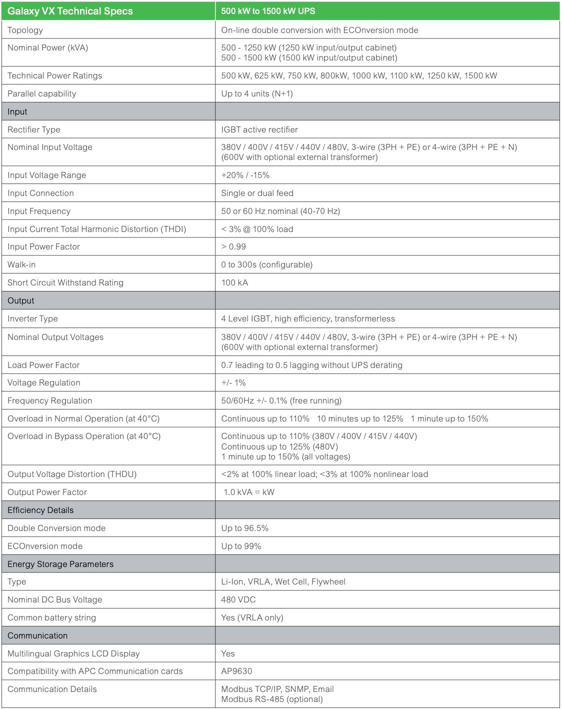Galaxy VX Technical Specifications page 1