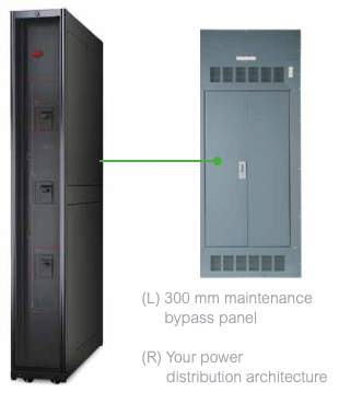 (L) 300 mm maintenance bypass panel (R) Your power distribution architecture
