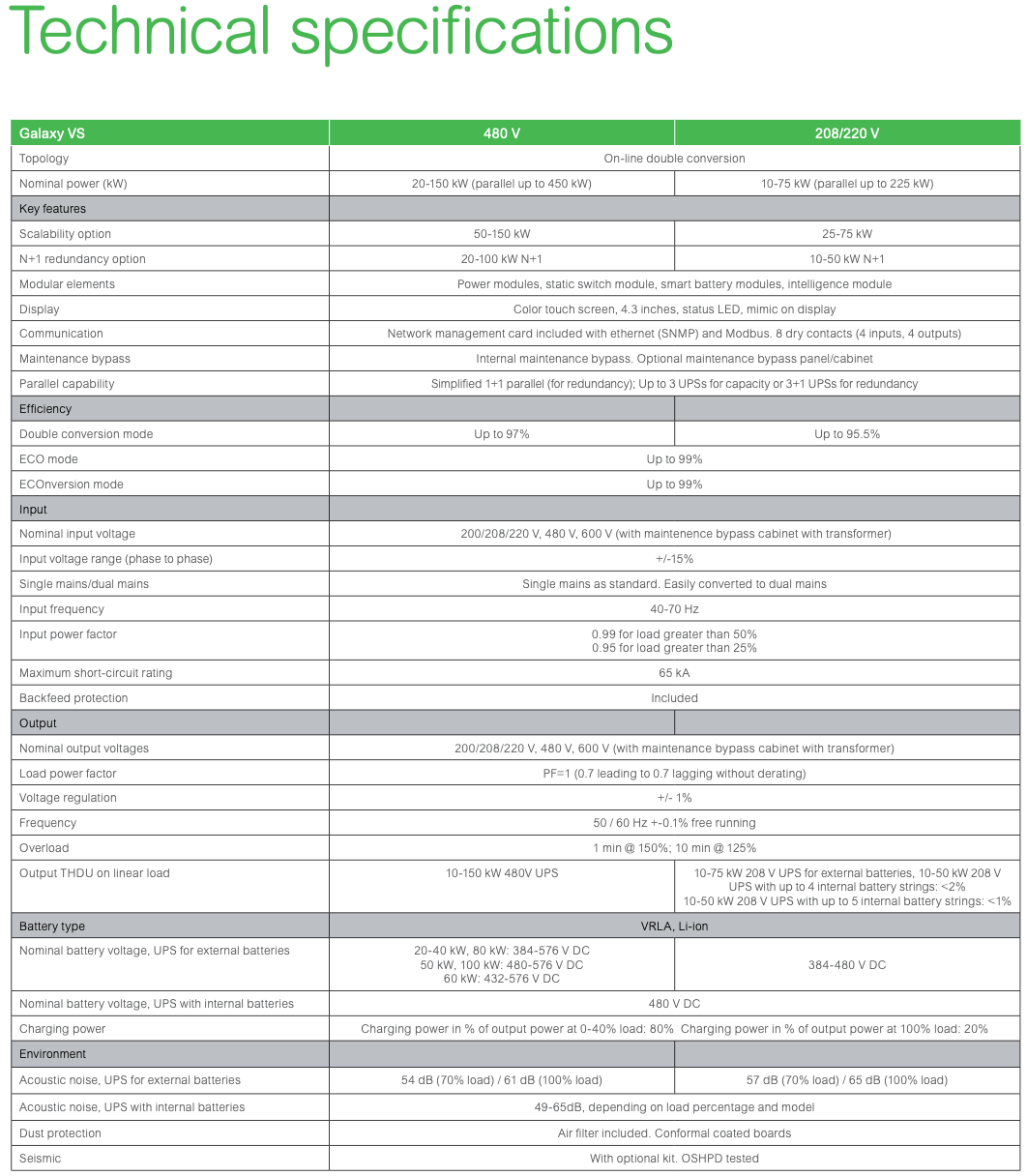 Galaxy VS Technical Specifications