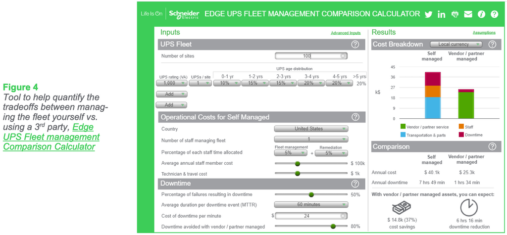 Tool to help quantify the tradeoffs between manag- ing the fleet yourself vs. using a 3rd party, Edge UPS Fleet management Comparison Calculator