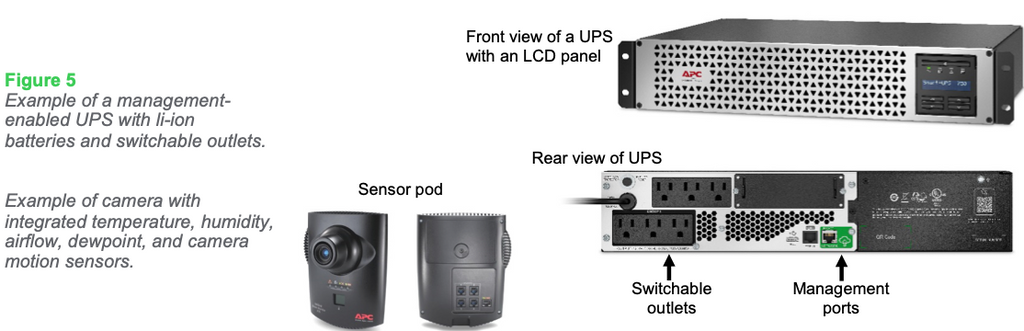 Figure 5: Example of a management- enabled UPS with li-ion batteries and switchable outlets.
