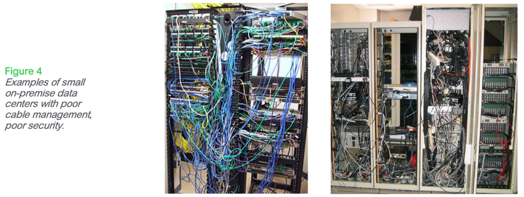 Figure 4: Examples of small on-premise data centers with poor cable management, poor security.