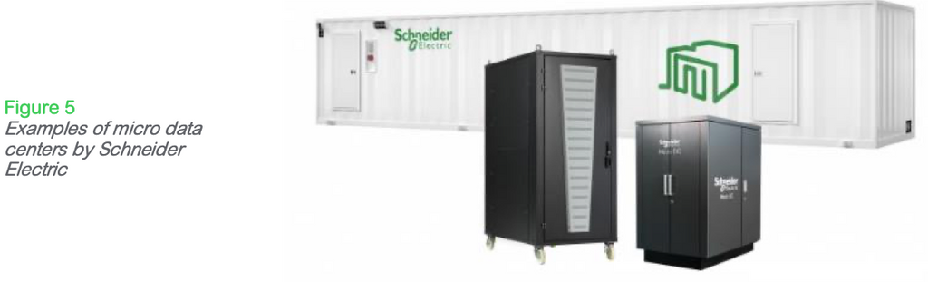 Figure 5: Examples of micro data centers by Schneider Electric