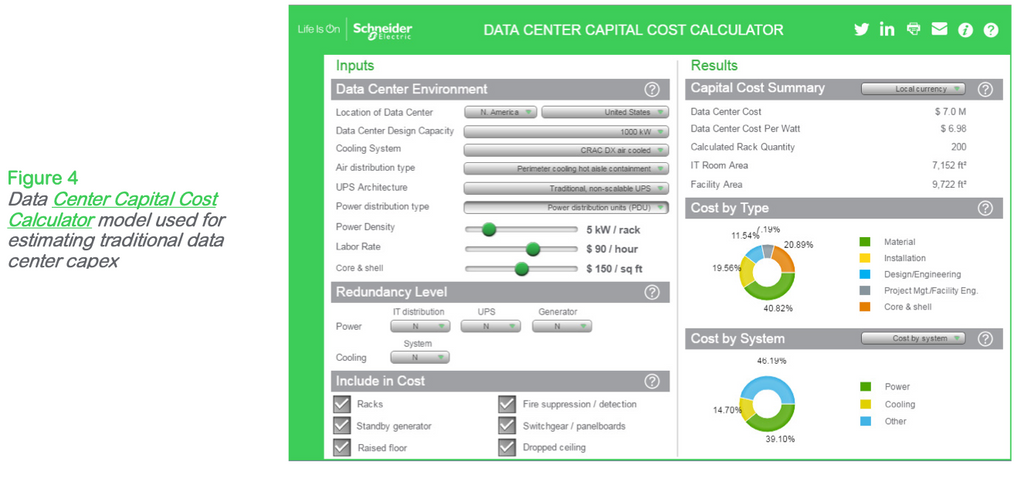 Figure 4: Data Center Capital Cost Calculator model used for estimating traditional data center capex
