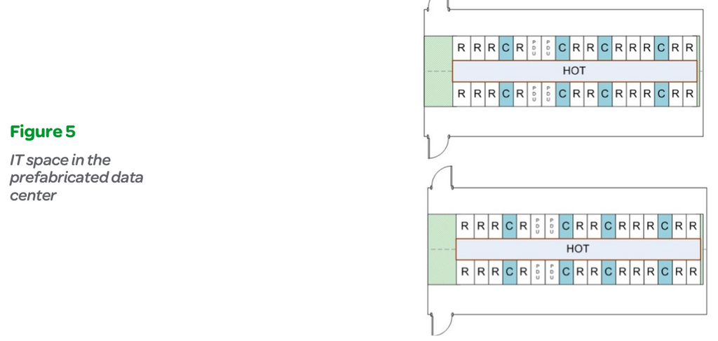Figure 5: IT space in the prefabricated data center