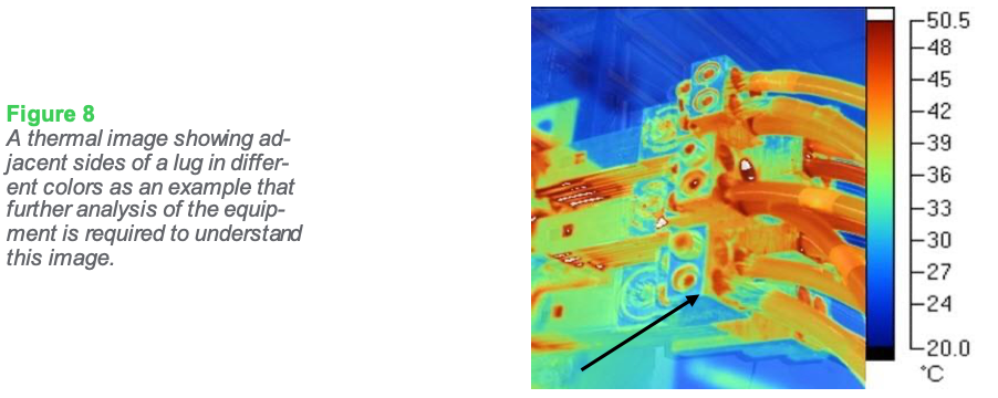 Figure 8: A thermal image showing ad- jacent sides of a lug in differ- ent colors as an example that further analysis of the equipment is required to understand this image.