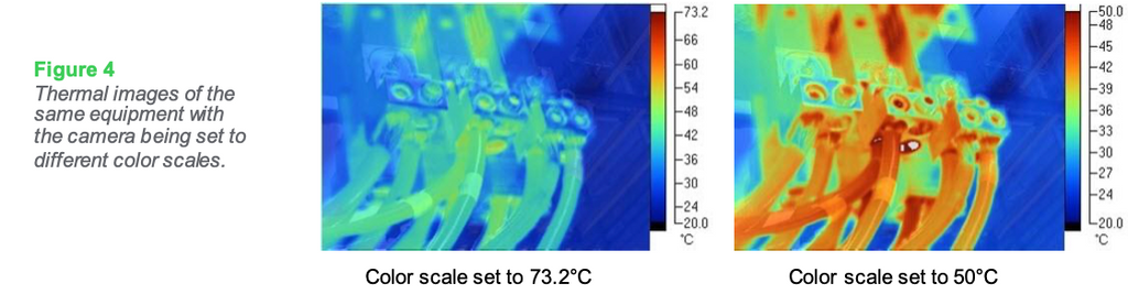 Figure 4: Thermal images of the same equipment with the camera being set to different color scales.