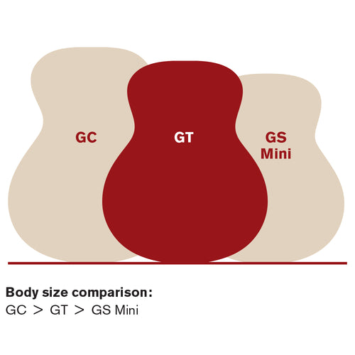 Taylor GT Sizing Chart