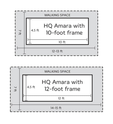 Handi Quilter HQ Amara Room Space Diagram