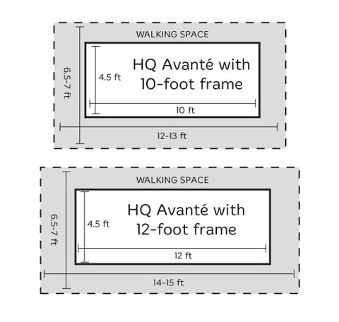 Handi Quilter Avante Room Space Diagram