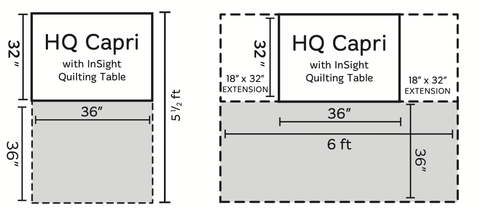 Handi Quilter Capri Room Space Diagram