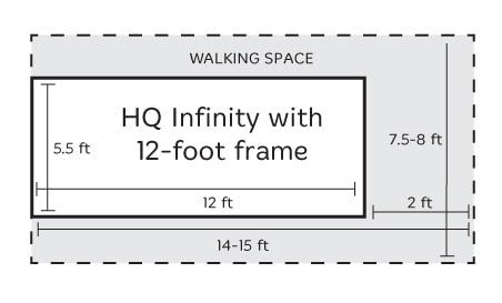 Handi Quilter Infinity Room Space Diagram