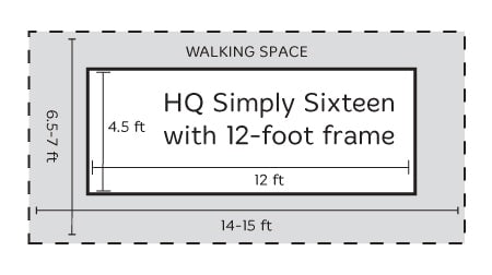 Handi Quilter Simply Sixteen 12 Foot Frame Diagram