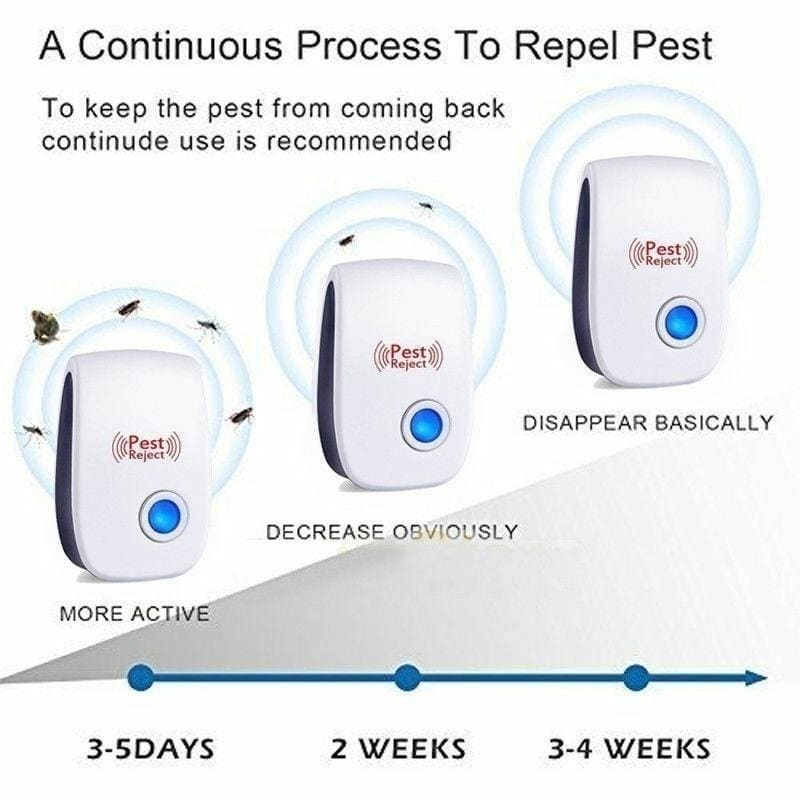 1/2/4 Pack Ultrasonic Pest Repeller Control Electronic Repeller Mosquito  Mice Rat Reject Insect Roach Ant Spider Flea Killer (US/UK/EU/AU Plug)