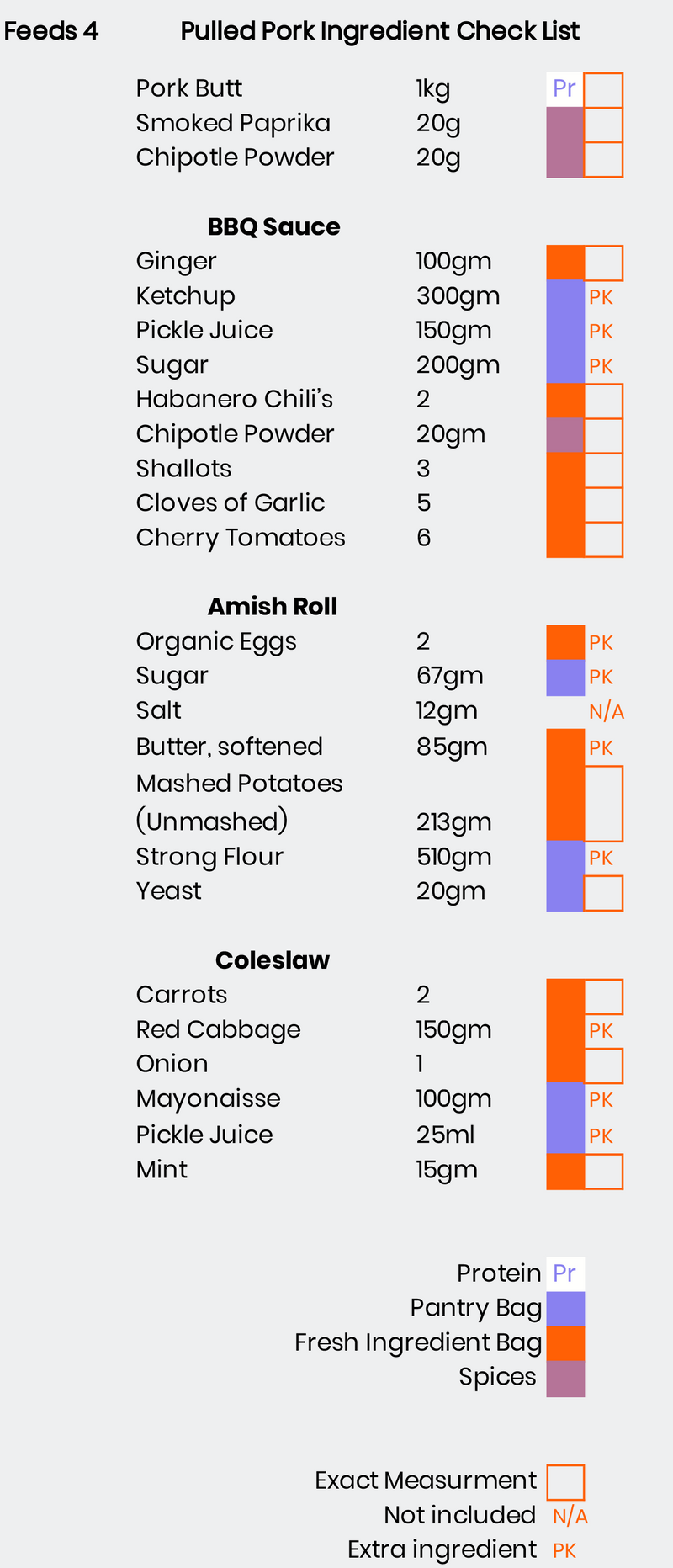 Pulled Pork Amish Roll - Ingredient Pack