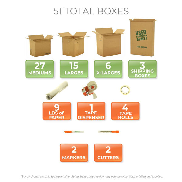 Graphic of all used moving boxes and moving supplies included in a 2 Bedroom Moving Kit by UsedCardboardBoxes.