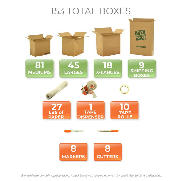 Graphic of all used moving boxes and moving supplies included in an 8 Bedroom Moving Kit by UsedCardboardBoxes.