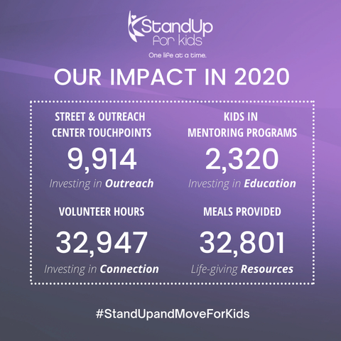 Stand Up For Kids national impact in 2020